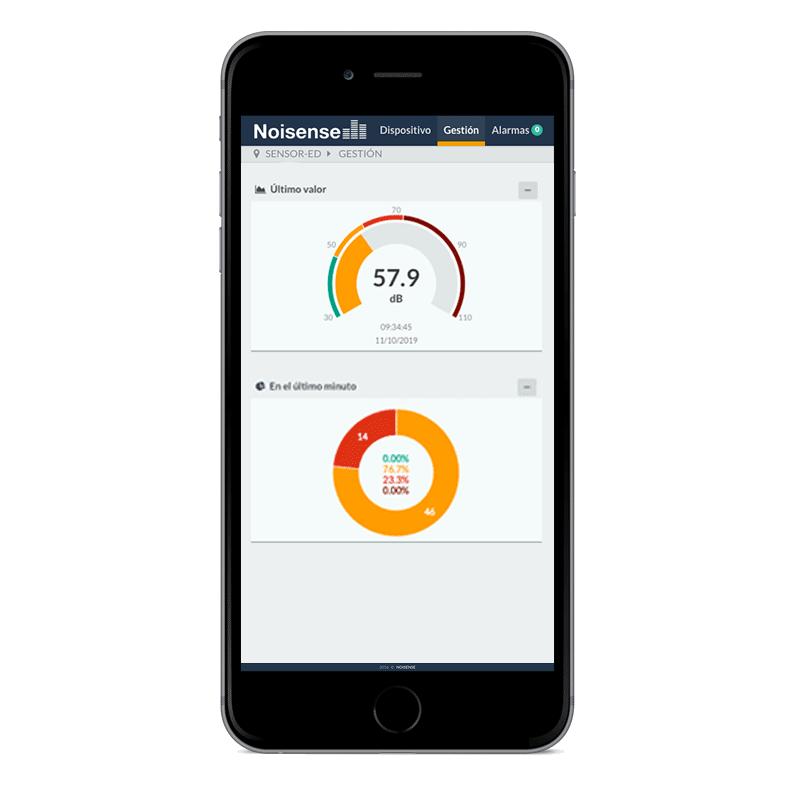 Datos tiempo real App Noisense